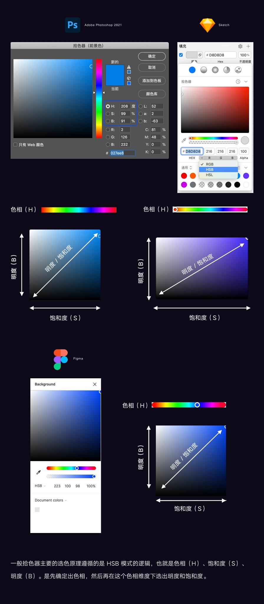 HSB色彩模式是什么,如何应用?