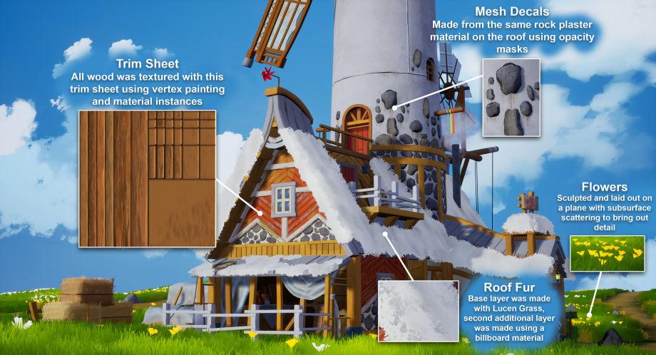如何使用UE4制作风车场景