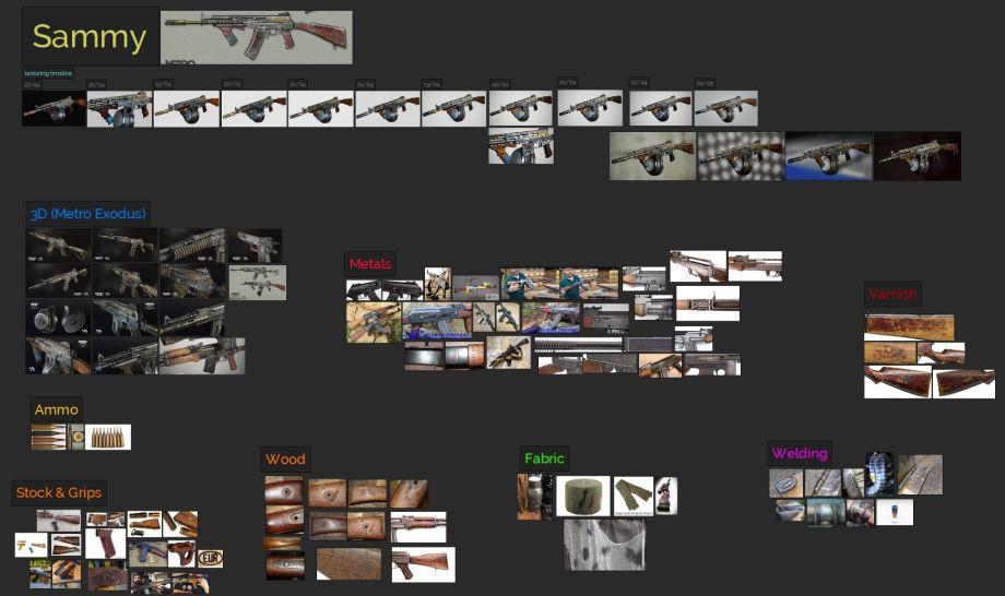 使用Blender和ZBrush制作武器模型
