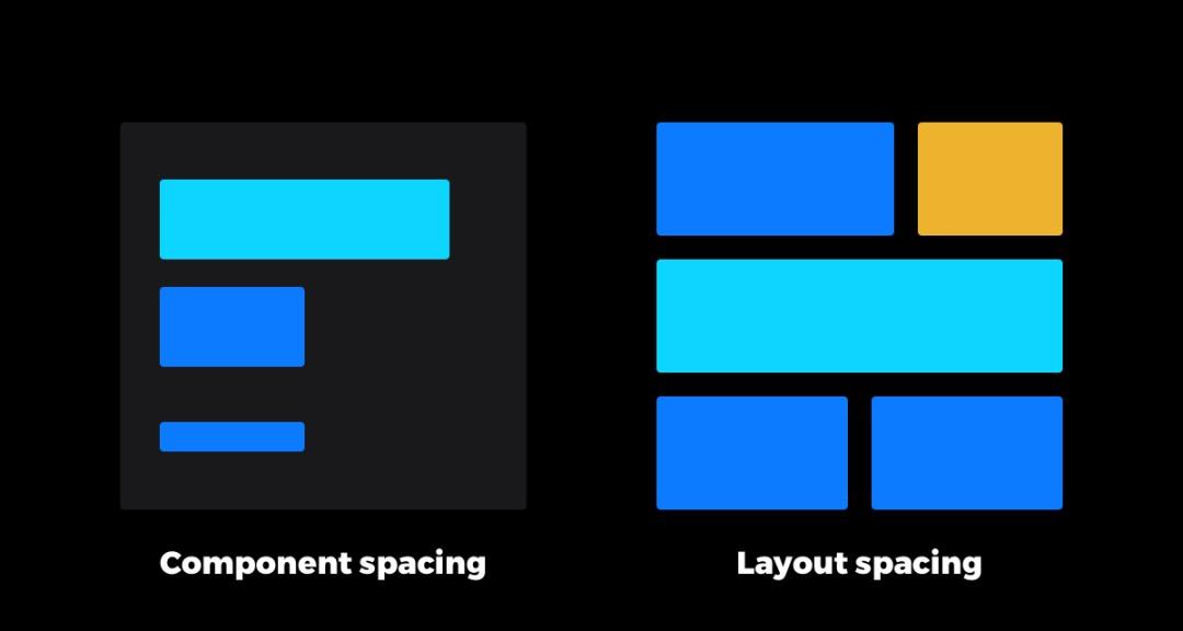 设计系统使用几种网格比较合适