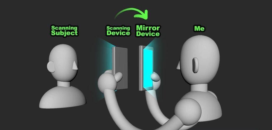 使用ZBrush制作卡通角色模型