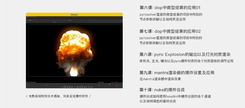 Houdini Pyro FX真实爆炸特效制作教程视频