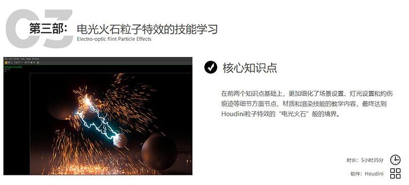 HOUDINI制作Particle粒子特效教程之HOUDINI制作Particle粒子特效教程之卷曲流体粒子特效的技能