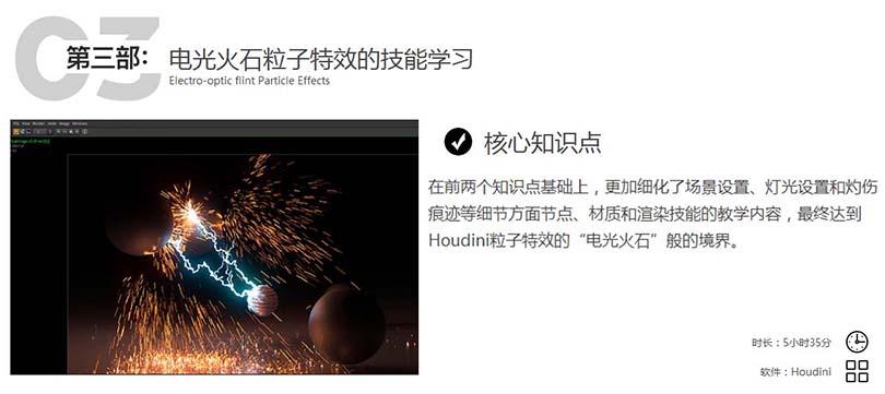 HOUDINI特效技术教程解析