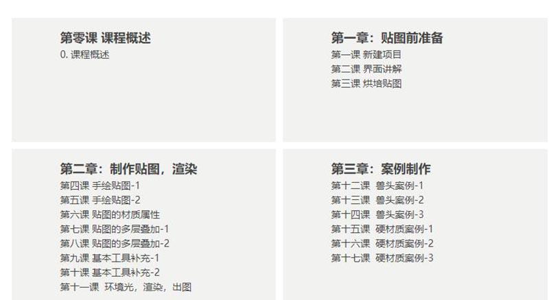 Substance Painter2018基础入门必备自学中文版教程目录