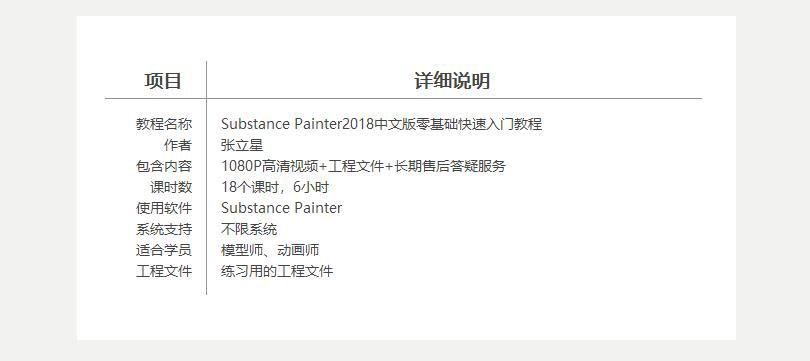 Substance Painter2018基础入门必备自学中文版教程参数