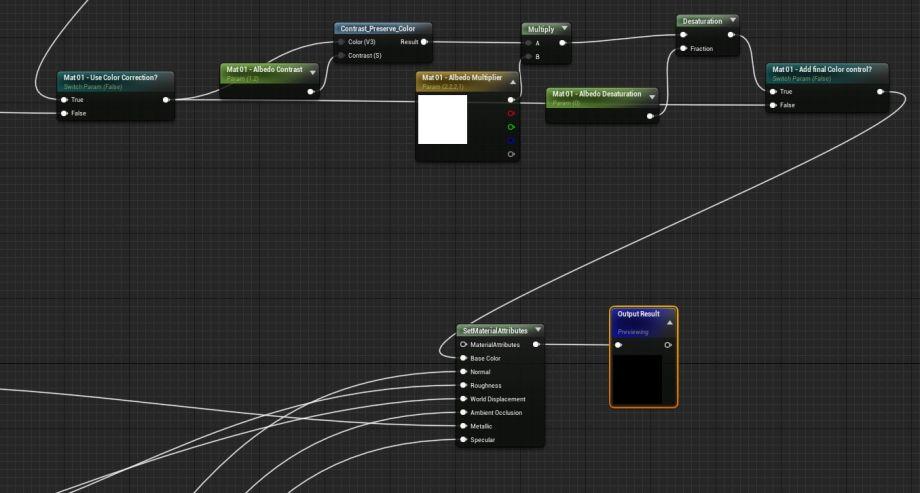 UE4 VPM素材的结构和功能介绍