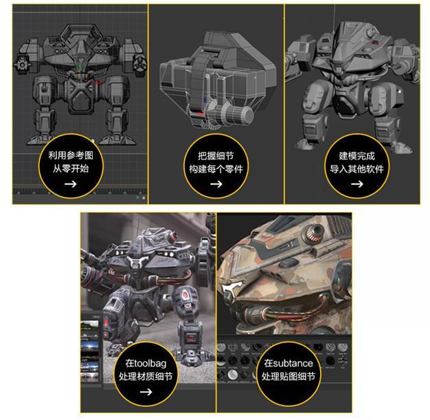 霸气!国际神级教程3dsMax重机甲战士震撼上线!
